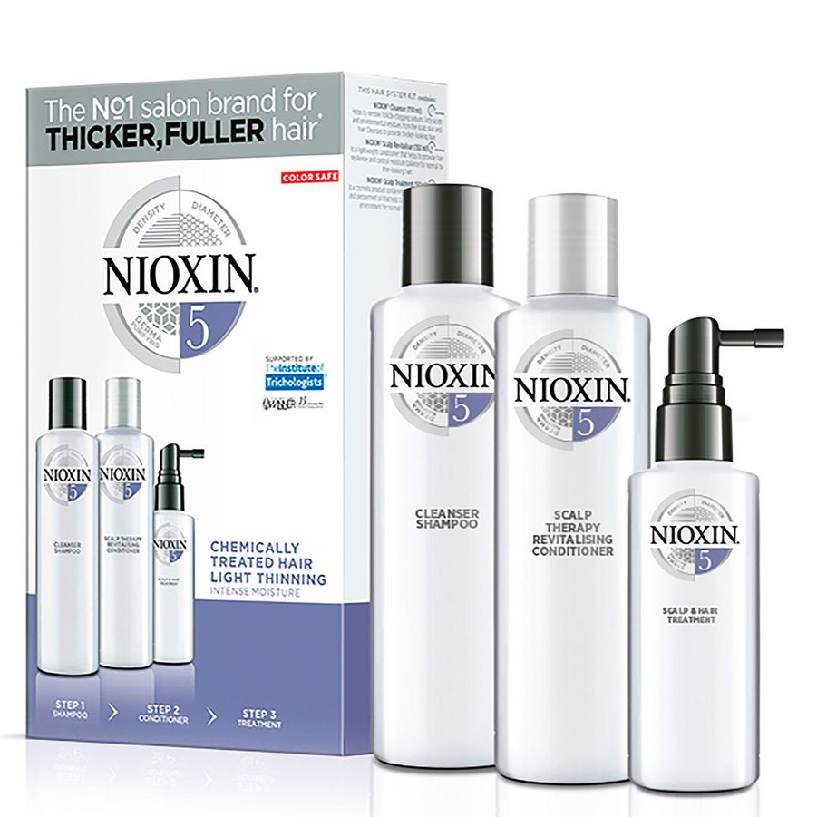 Nioxin System 5 Loyalty Kit